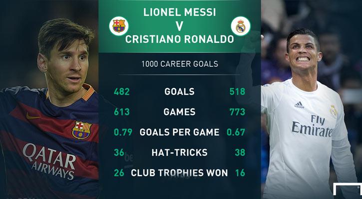 Messi___Ronaldo_inner