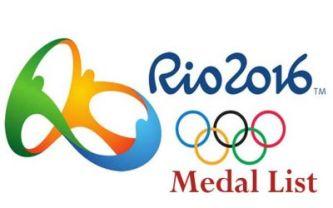 Rio medal